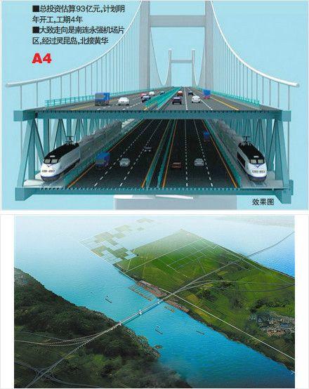 温州瓯江北口大桥最新消息(持续更新)