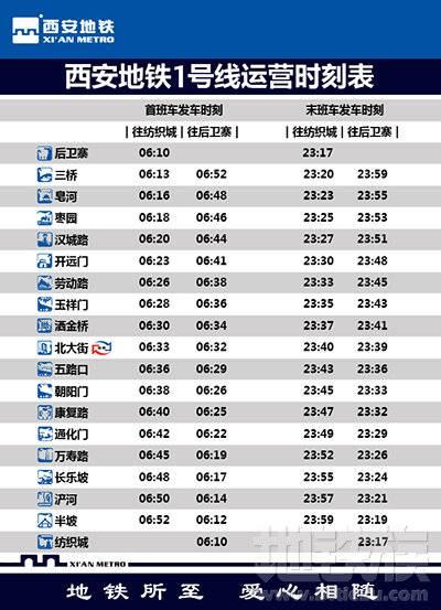 【西 安 地 铁 乘 车 指 南】 - 地铁族 - 西安地铁1号线时刻表.jpg