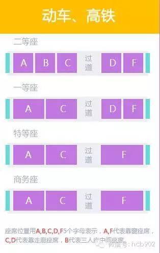 火车票座位号分布图解- 西安本地宝