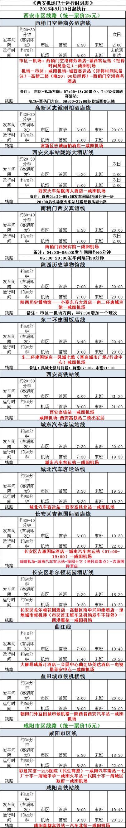 2018西安机场大巴时刻表(时间+线路)