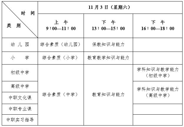 2018年下半年陕西省中小学教师资格考试笔试公告