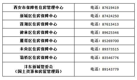 申请西安公租房去工作地址还是居住地|西安公租房插图