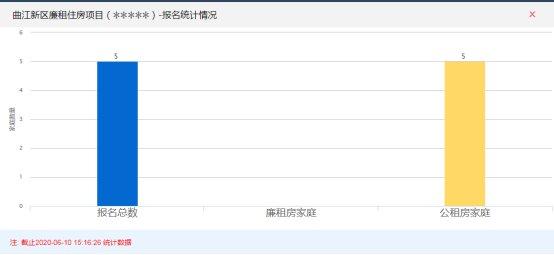 2020西安公租房双竹村报名时间,西安公租房双竹村报名步骤插图(3)