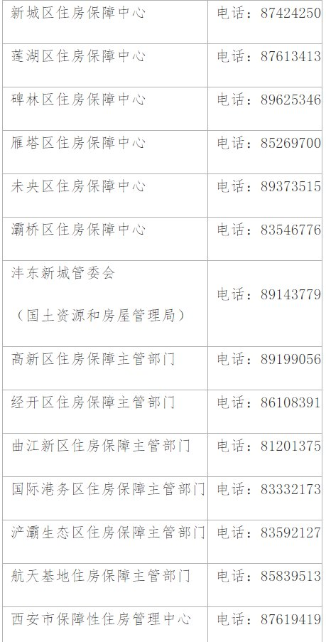 2020西安公租房双竹村报名须知,西安公租房双竹村报名分配限制申请地点吗?插图(1)