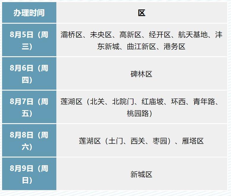 2020西安双竹村公租房入住办理通知原文