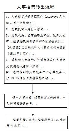 西安个人档案转出办理流程