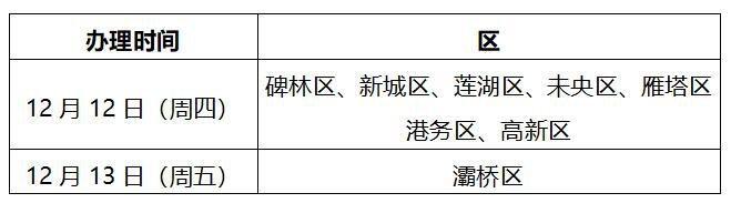 西安双竹村、西凹里等11个公租房小区入住手续通知