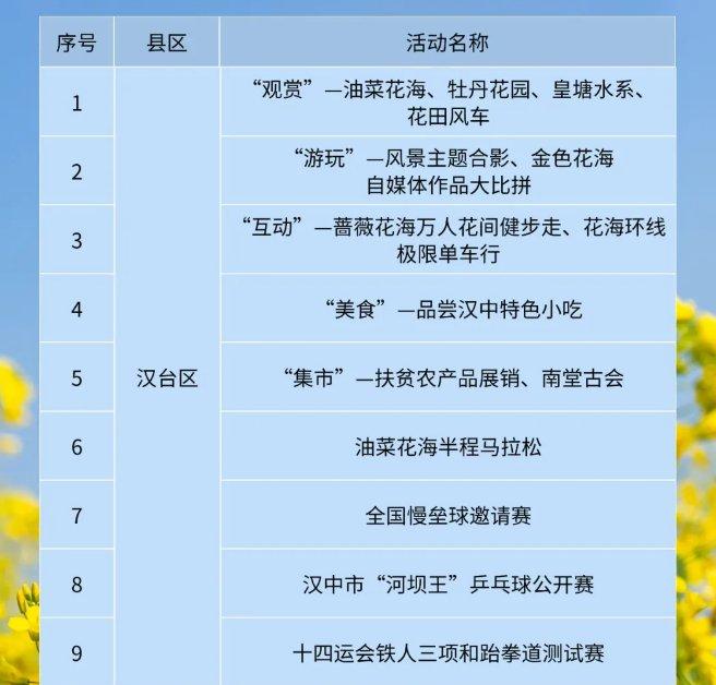 2021汉中油菜花节汉台区旅游指南(活动 观花路线)
