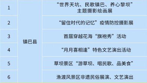 2021汉中油菜花节镇巴县旅游攻略(活动 赏花路线)