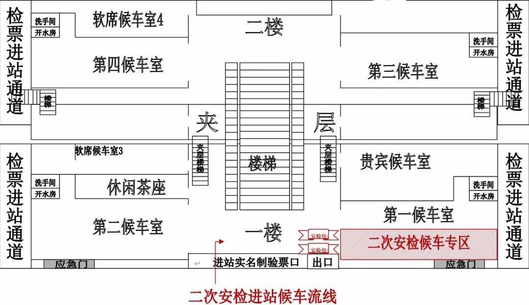 2020西安進京列車二次安檢候車區在哪