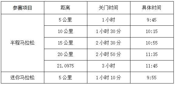 2021旬邑半程马拉松赛参赛指南