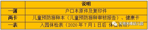 2020厦门湖里热门幼儿园招生通告汇总