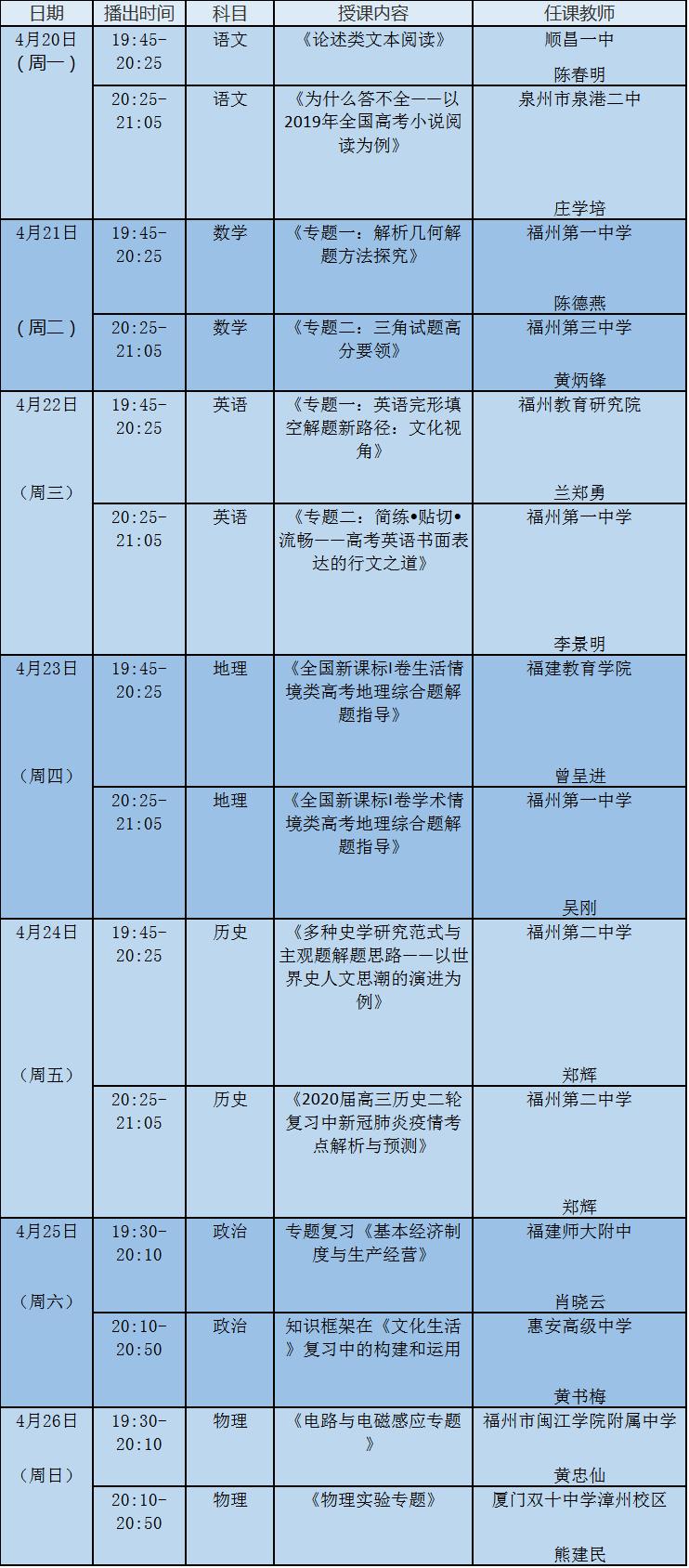 福建空中课堂课程表(持续更新)