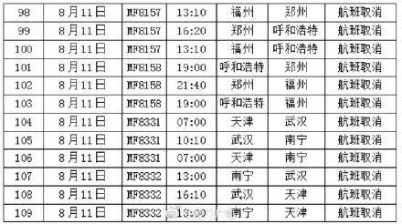 6号台风米克拉最新消息(持续更新 台风路径 登陆地点)