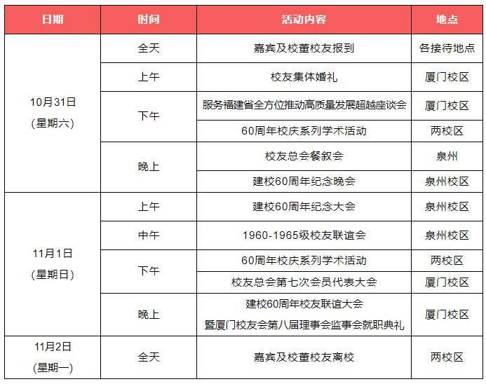 华侨大学60周年校庆活动安排表- 厦门本地宝