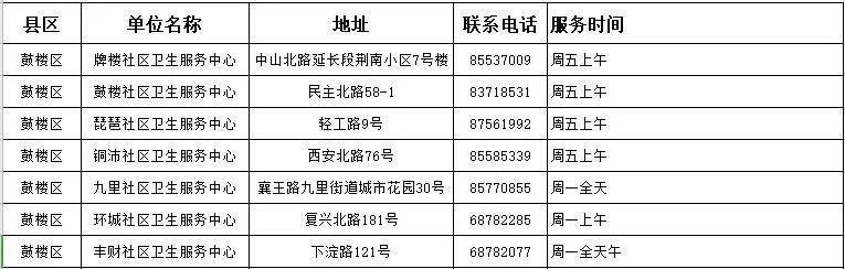 2020徐州市成人预防接种门诊