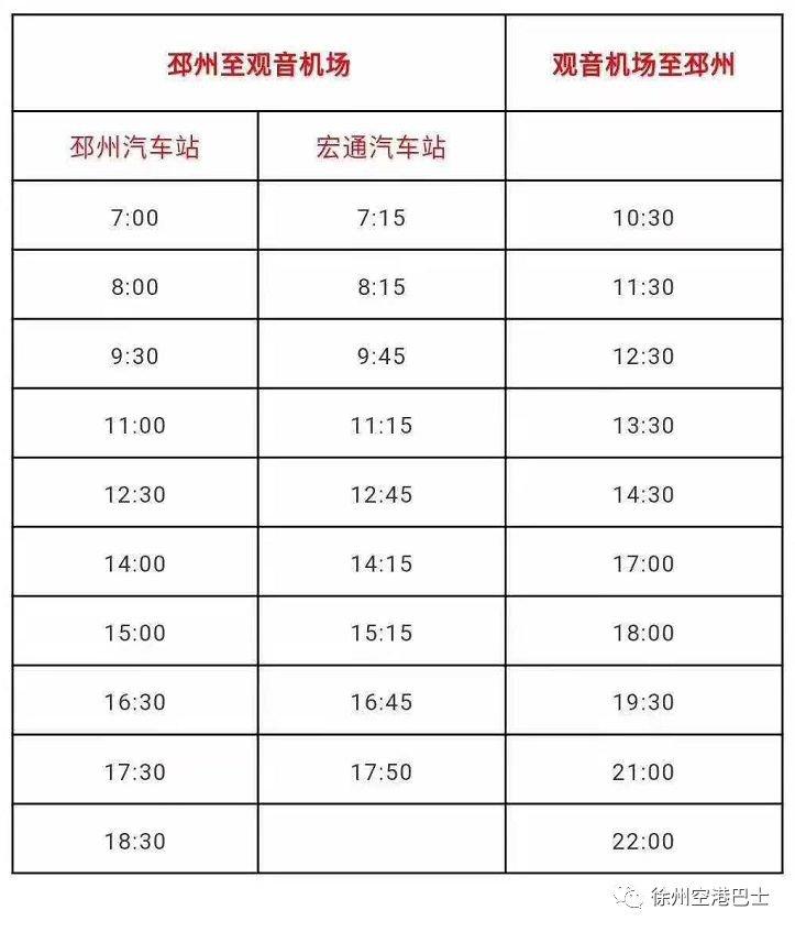 徐州市观音机场机场大巴最新时刻表(持续更新)