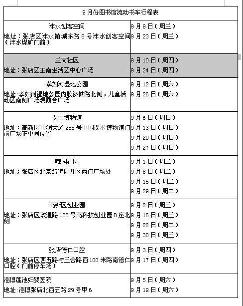 淄博市图书馆流动服务车9月份开进8个服务点