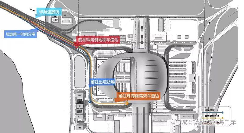 港珠澳大桥珠海口岸通规划方案