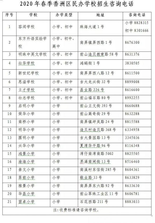 2020春季香洲区民办学校招生咨询电话