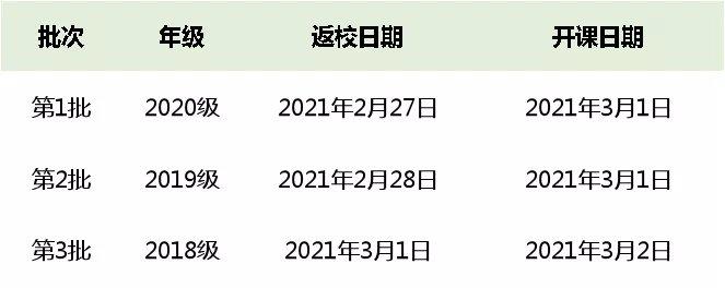 2021珠海大学寒假放假时间(最新消息)
