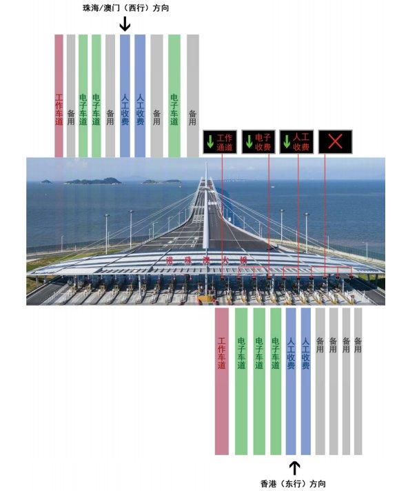 港珠澳大桥通行收费方式 支付方式 收费指引