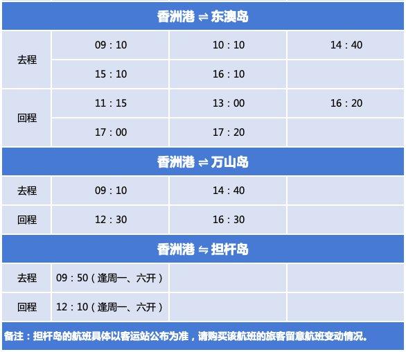 2020珠海香洲港至各岛时间表(最新)