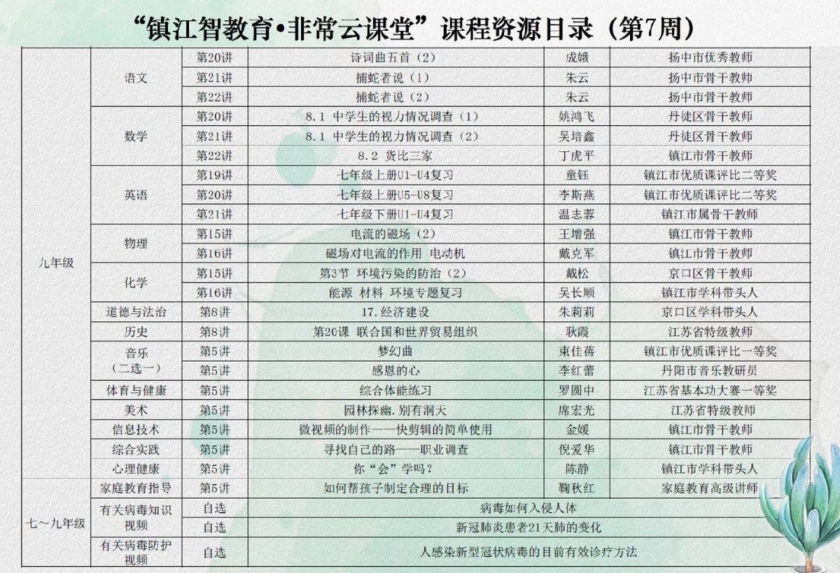 镇江智教育第七周课程安排