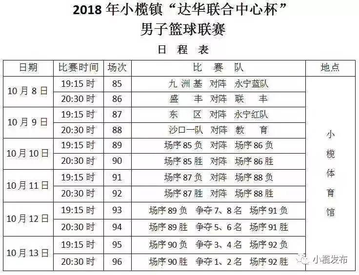"""2018中山""""达华联合中心杯""""男子篮球联赛(时间 地点)"""