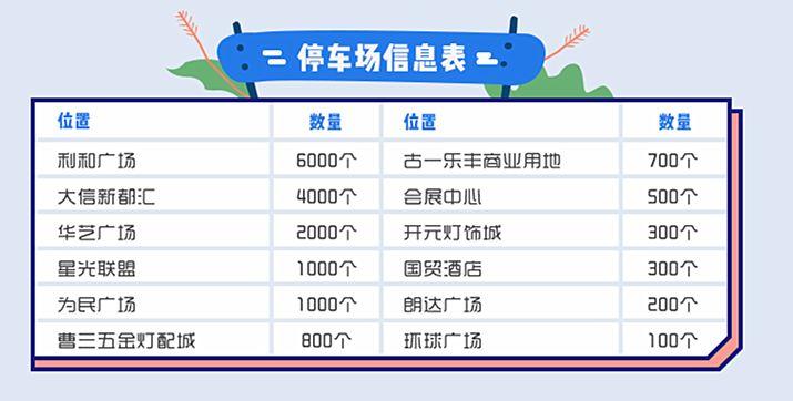 2018中山古镇国际灯光文化节免费接驳车(时间 地点)
