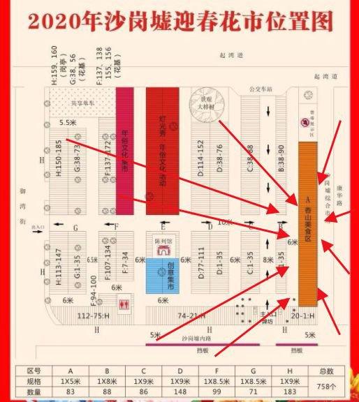 2020中山沙岗墟春节花市美食街攻略