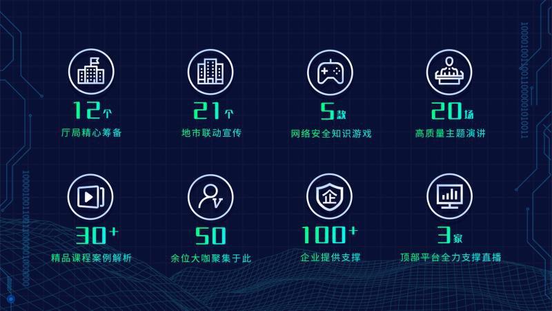 广东网络安全宣传周活动6大主题日(时间 直播 简介)