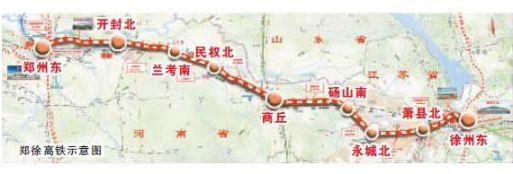 郑徐高铁路线图