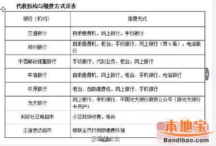 2015郑州冬季供暖开始收费 价格与往年相同(含缴费指南)