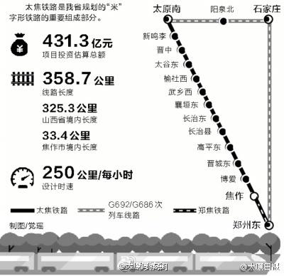 太焦高铁线路走向及车站设置