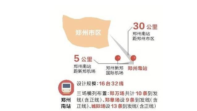 郑州高铁南站规划图