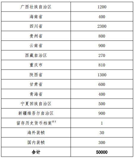 郑州2017鸡年纪念币预约指南(时间+网址)