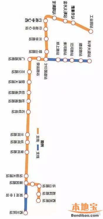 郑州有轨电车中原西路线站点一览(图)