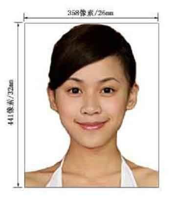 郑州社会保障卡照片标准详情