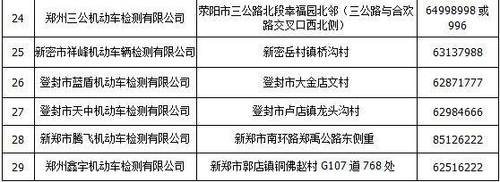 郑州车辆简易工况检测点又新增两家 已达29家