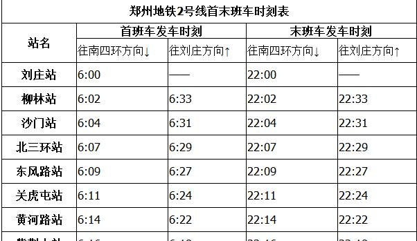 郑州地铁2号线运营时刻表