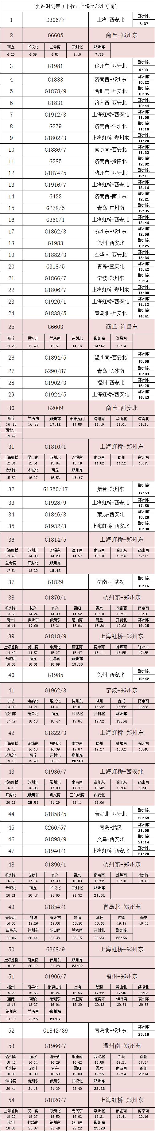 郑徐高铁官方版时刻表首发 初期开行列车116趟- 郑州