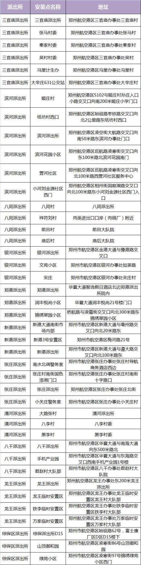 2018郑州航空港区电动车上牌指南(时间 材料 地点)