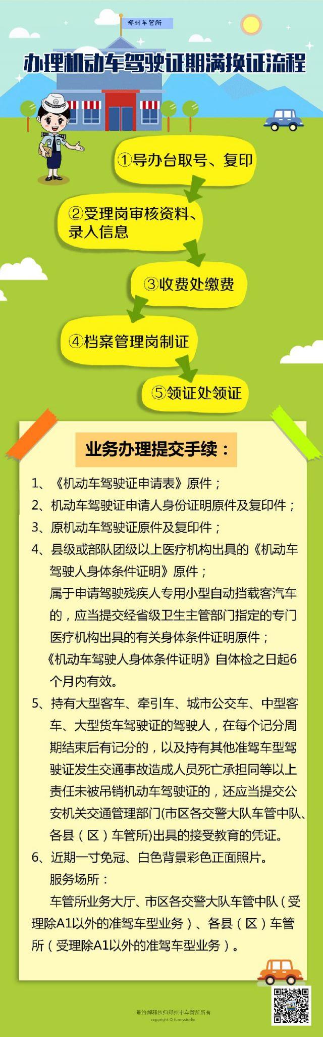 郑州驾驶证到期换证办理流程及材料一览