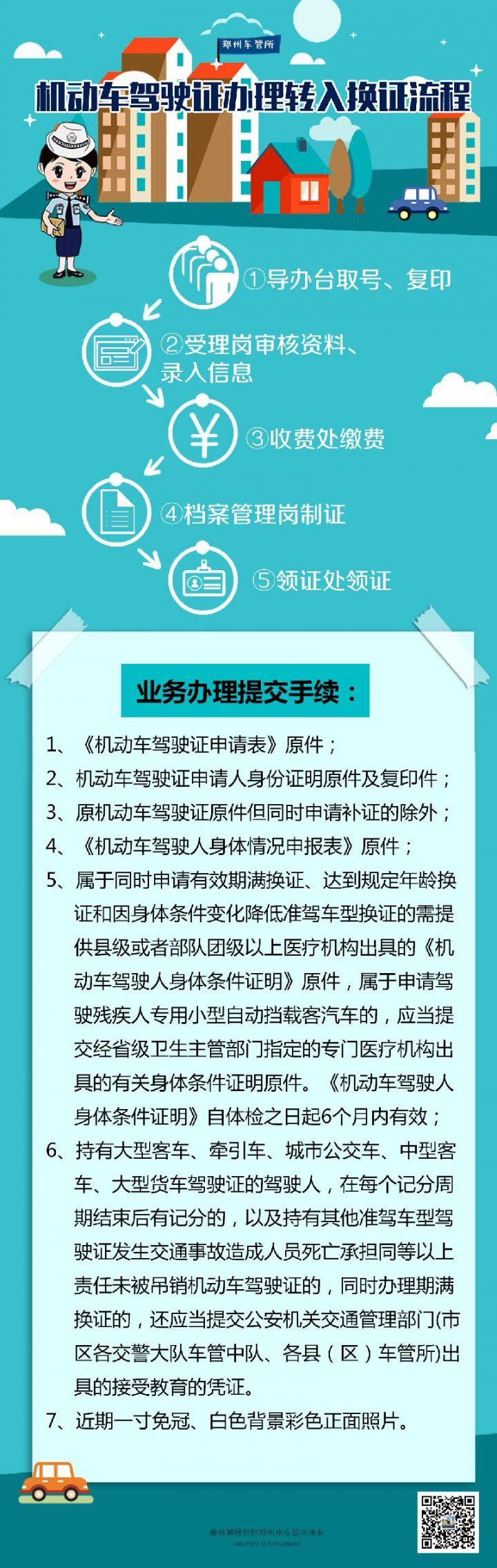 郑州驾驶证转入流程及材料一览