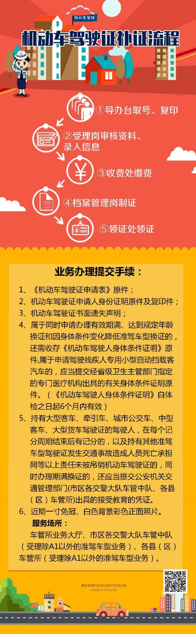 郑州驾驶证补办材料及流程一览